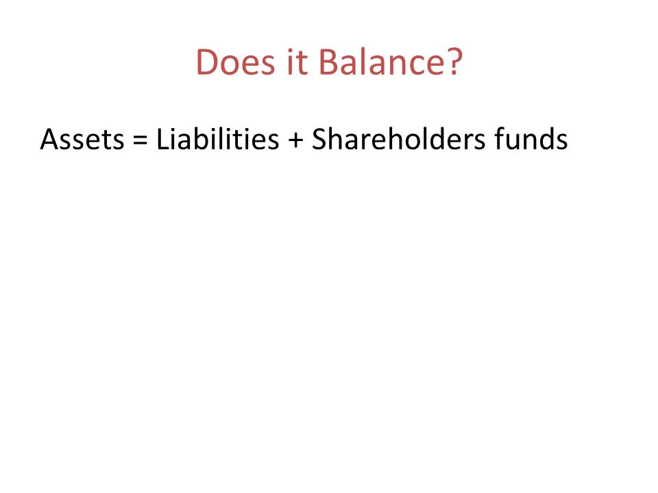 Does it Balance? Assets = Liabilities + Shareholders funds