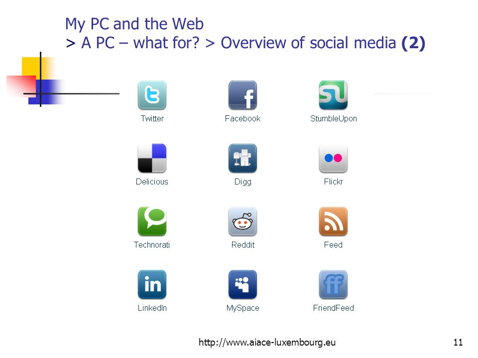 http://www.aiace-luxembourg.eu11 My PC and the Web > A PC – what for? > Overview of social media (2)