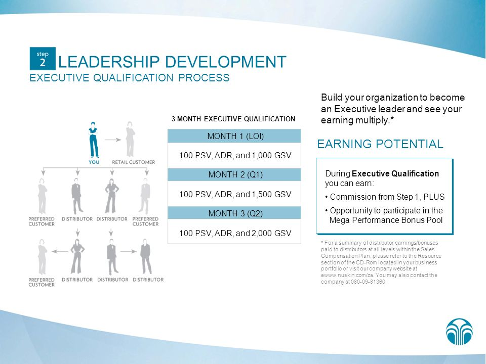 LEADERSHIP DEVELOPMENT EXECUTIVE QUALIFICATION PROCESS During Executive Qualification you can earn: Commission from Step 1, PLUS Opportunity to partic
