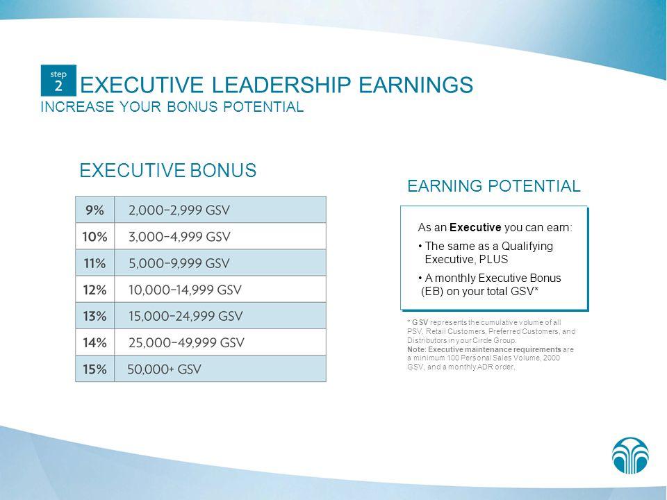 EXECUTIVE LEADERSHIP EARNINGS INCREASE YOUR BONUS POTENTIAL EXECUTIVE BONUS EARNING POTENTIAL As an Executive you can earn: The same as a Qualifying E