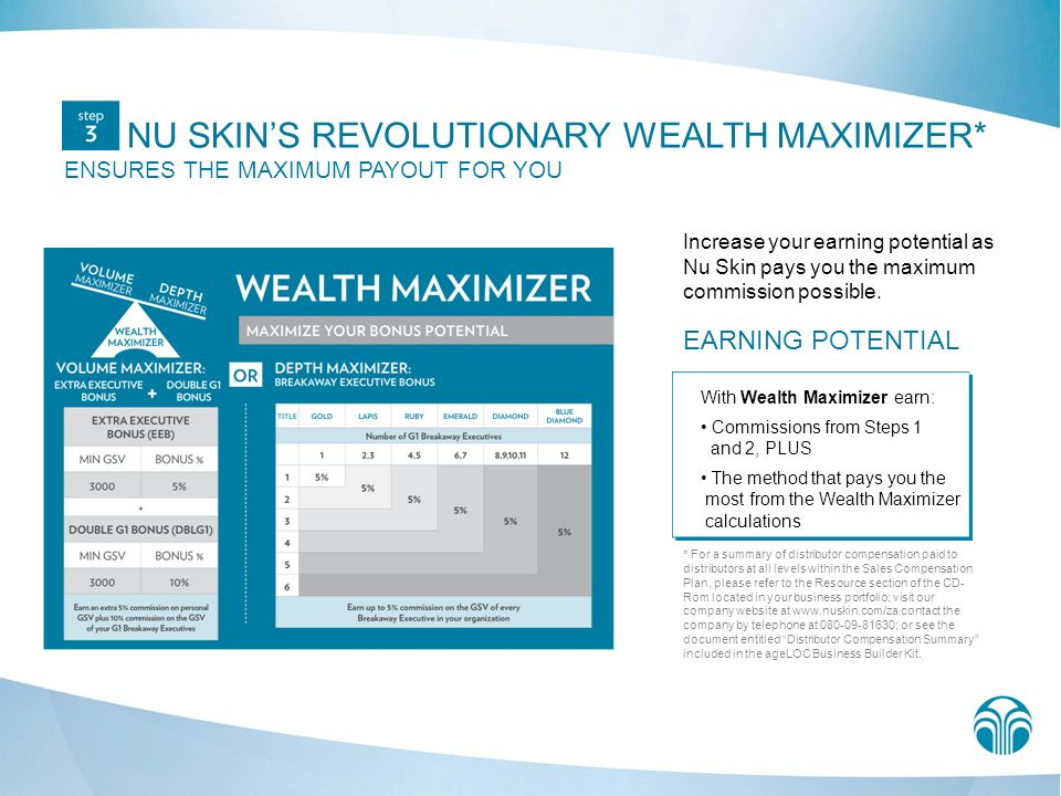 NU SKINS REVOLUTIONARY WEALTH MAXIMIZER* AUTOMATICALLY PAYS THE CALCULATION THAT EARNS YOU THE MOST VOLUME MAXIMIZER EEB at 5% $150 DBLG1 at 10% $1200 TOTAL $1350 DEPTH MAXIMIZER G1 at 5% $600 G2 at 5% $300 TOTAL $900 OR