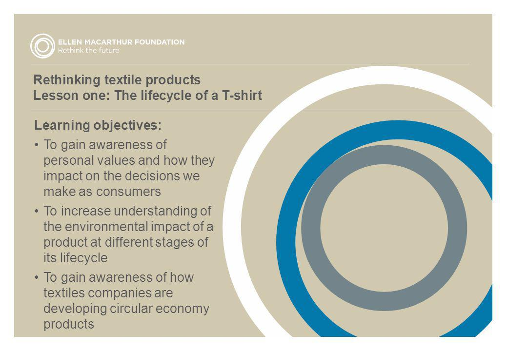Rethinking textile products Lesson one: The lifecycle of a T-shirt Learning objectives: To gain awareness of personal values and how they impact on th