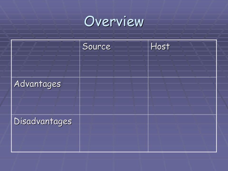 Overview SourceHost Advantages Disadvantages