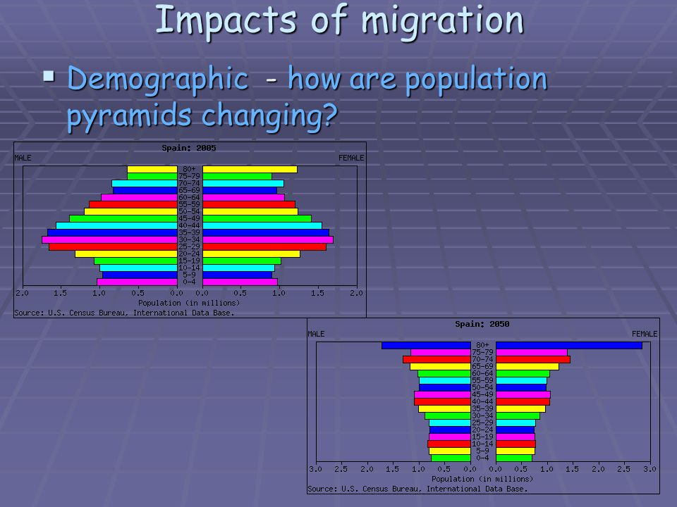 Impacts of migration Economic – how are individual working lives and national economies changed.