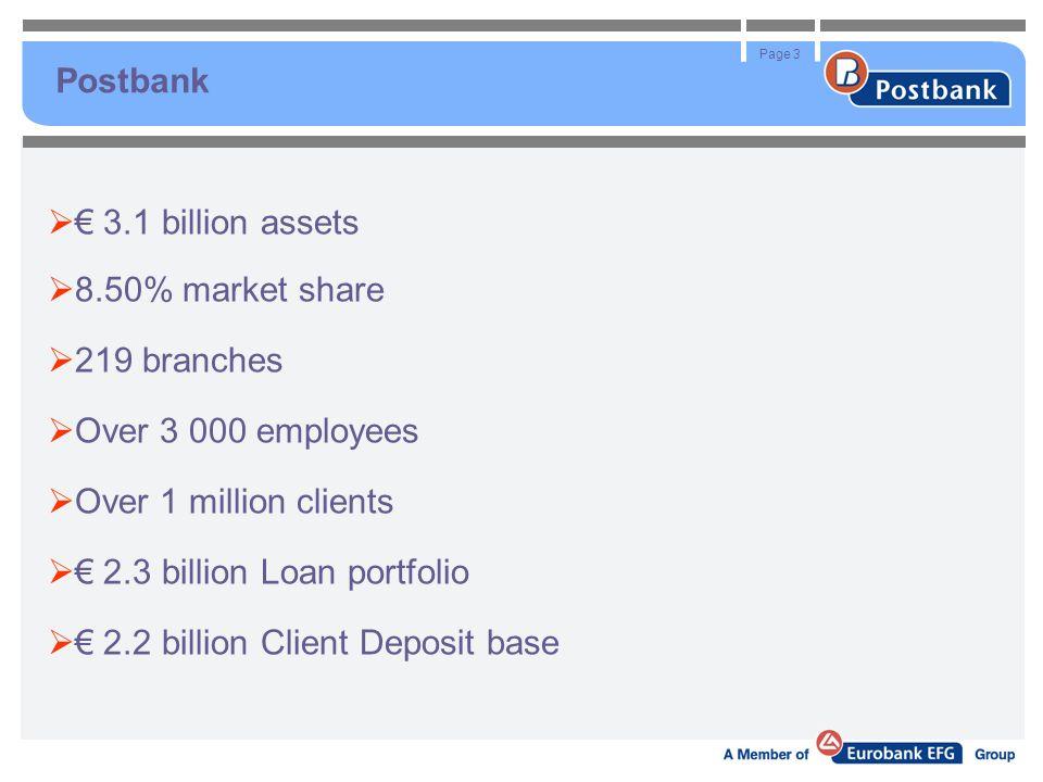 Page 3 3.1 billion assets 8.50% market share 219 branches Over 3 000 employees Over 1 million clients 2.3 billion Loan portfolio 2.2 billion Client Deposit base Postbank