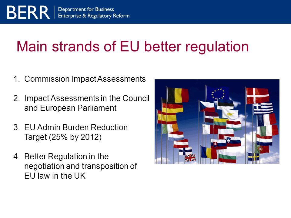 Main strands of EU better regulation 1.Commission Impact Assessments 2.Impact Assessments in the Council and European Parliament 3.EU Admin Burden Reduction Target (25% by 2012) 4.Better Regulation in the negotiation and transposition of EU law in the UK