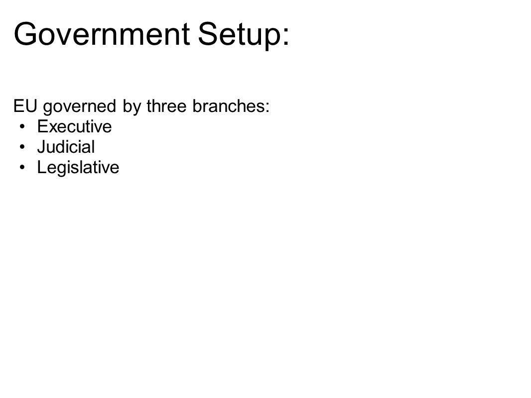 Government Setup: EU governed by three branches: Executive Judicial Legislative