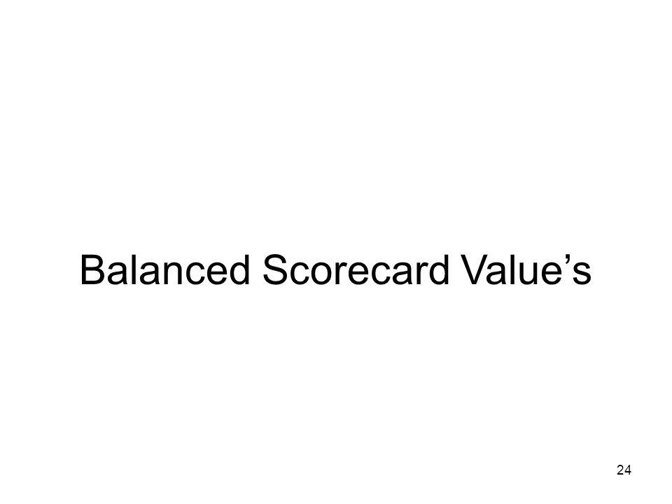 24 Balanced Scorecard Values