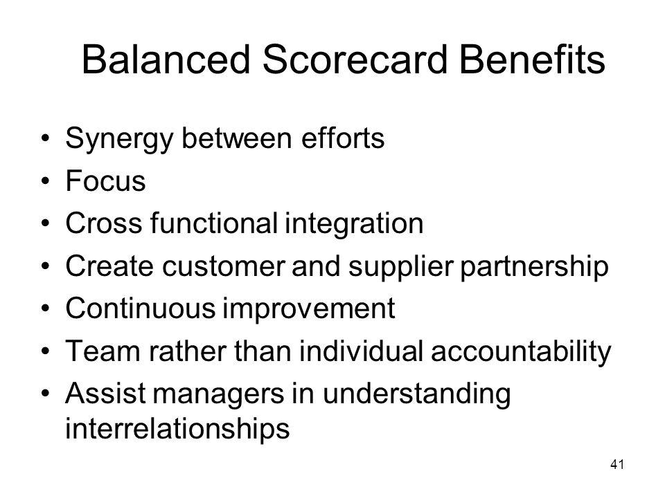 41 Balanced Scorecard Benefits Synergy between efforts Focus Cross functional integration Create customer and supplier partnership Continuous improvem