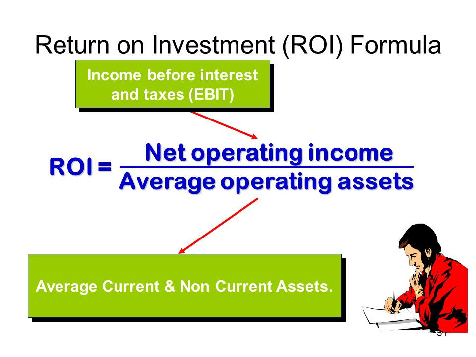 51 Return on Investment (ROI) Formula ROI = Net operating income Average operating assets Average Current & Non Current Assets. Income before interest