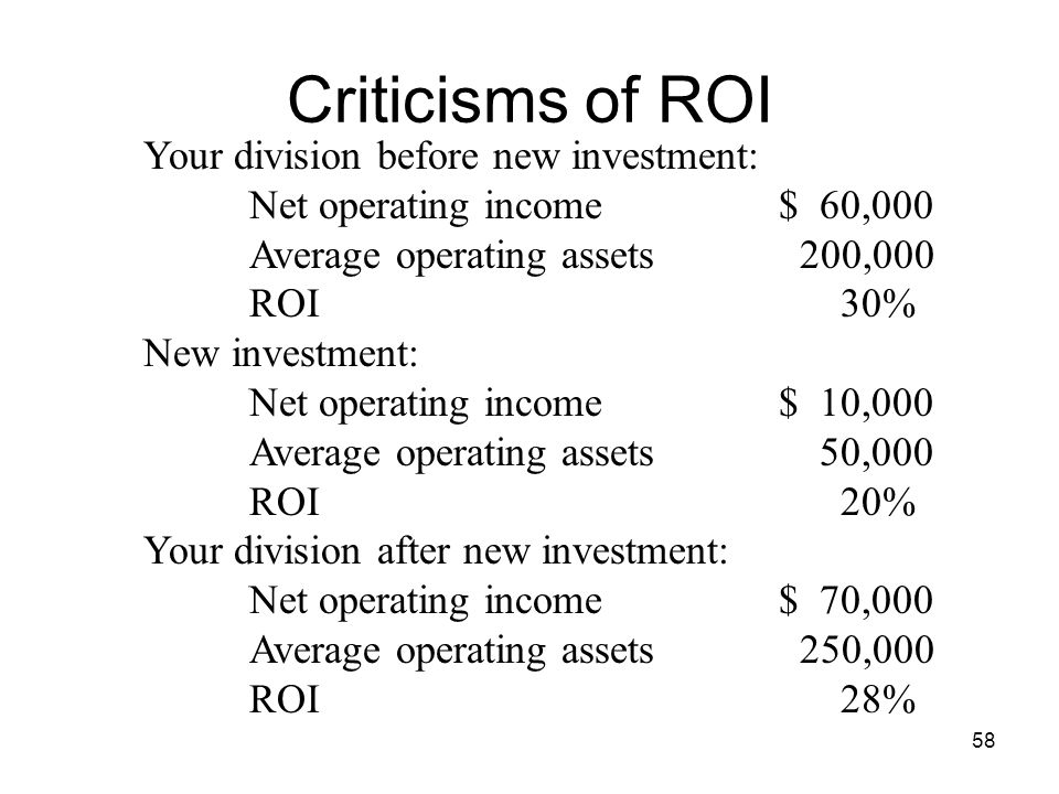 58 Your division before new investment: Net operating income $ 60,000 Average operating assets 200,000 ROI 30% New investment: Net operating income $