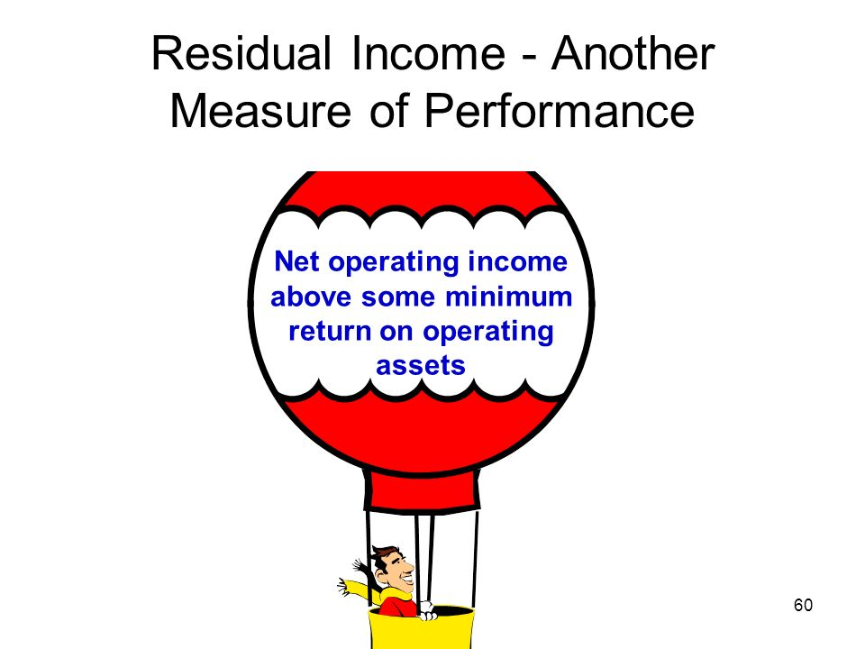 60 Residual Income - Another Measure of Performance Net operating income above some minimum return on operating assets