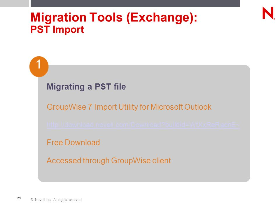 © Novell Inc. All rights reserved 29 Migration Tools (Exchange): PST Import Migrating a PST file GroupWise 7 Import Utility for Microsoft Outlook http