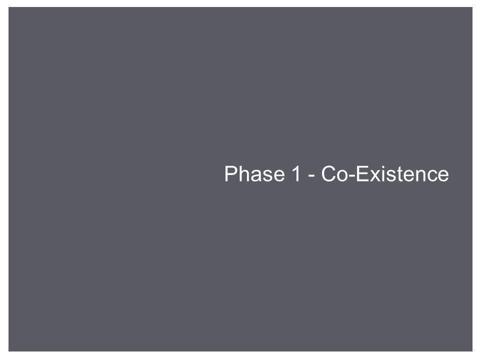 Phase 1 - Co-Existence
