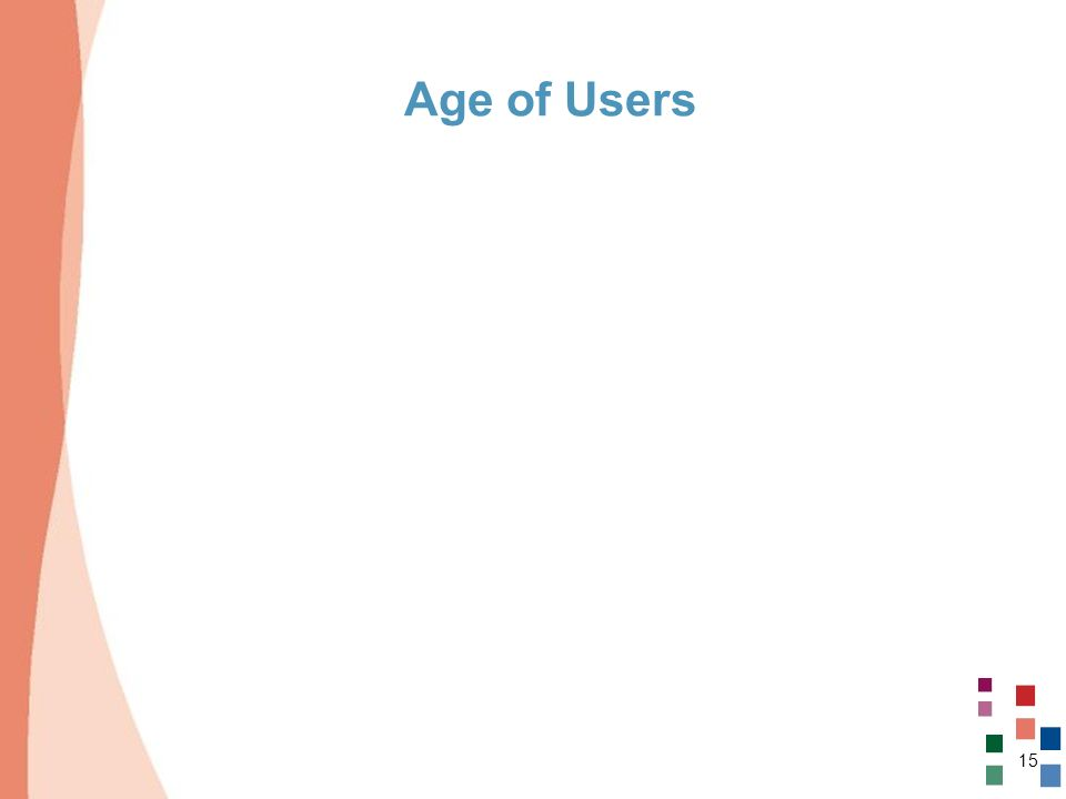 15 Age of Users