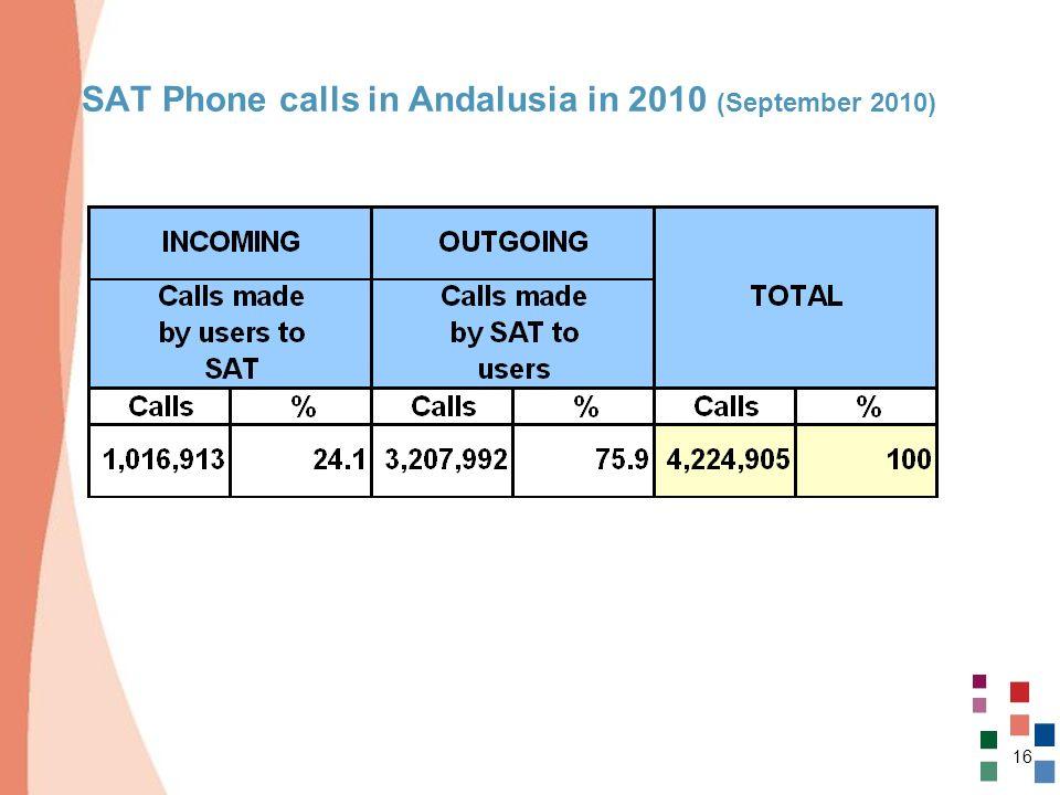 16 SAT Phone calls in Andalusia in 2010 (September 2010)