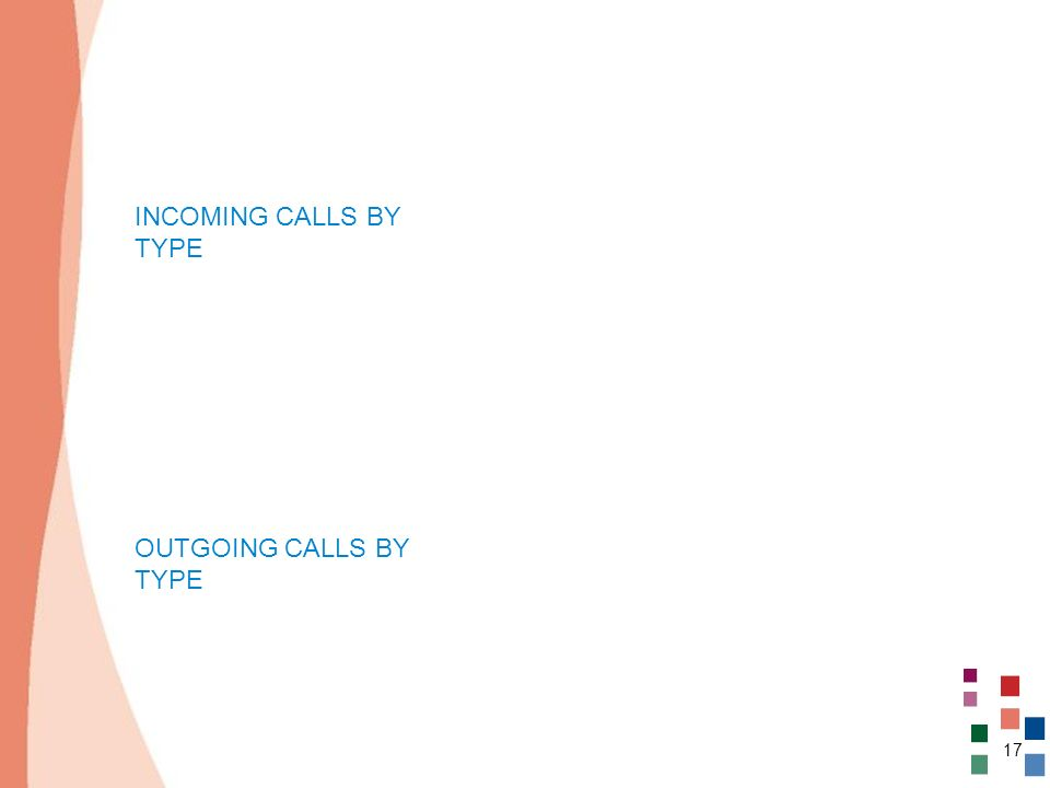 17 INCOMING CALLS BY TYPE OUTGOING CALLS BY TYPE