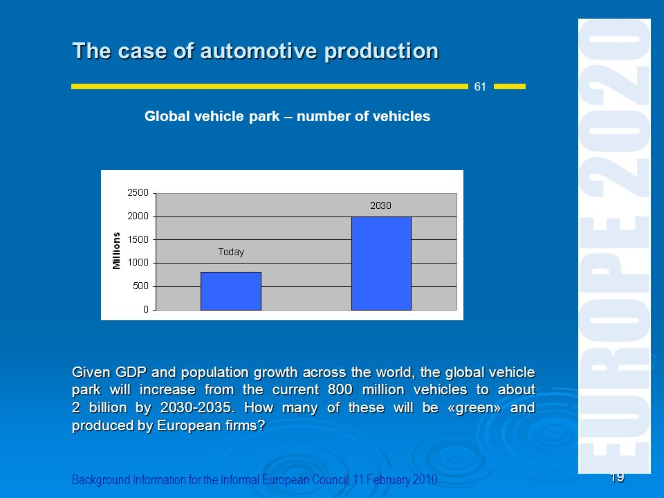 19 The case of automotive production Given GDP and population growth across the world, the global vehicle park will increase from the current 800 mill