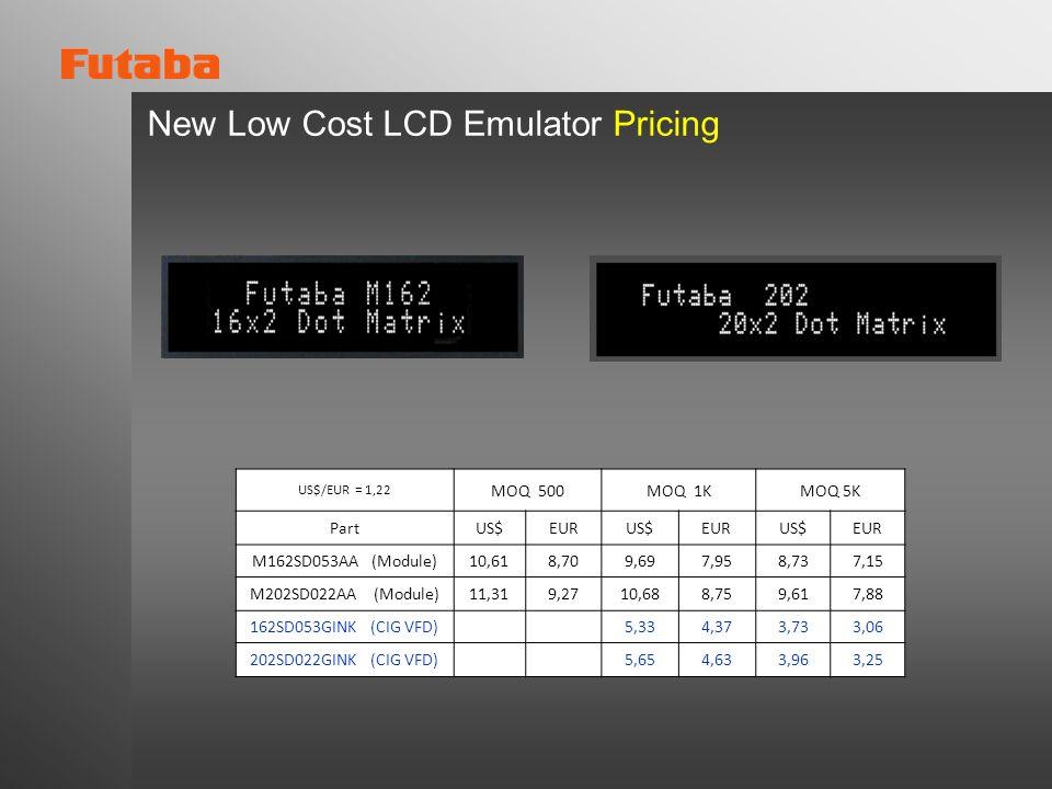 New Low Cost LCD Emulator Pricing US$/EUR = 1,22 MOQ 500MOQ 1KMOQ 5K PartUS$EURUS$EURUS$EUR M162SD053AA (Module)10,618,709,697,958,737,15 M202SD022AA (Module)11,319,2710,688,759,617,88 162SD053GINK (CIG VFD) 5,334,373,733,06 202SD022GINK (CIG VFD) 5,654,633,963,25