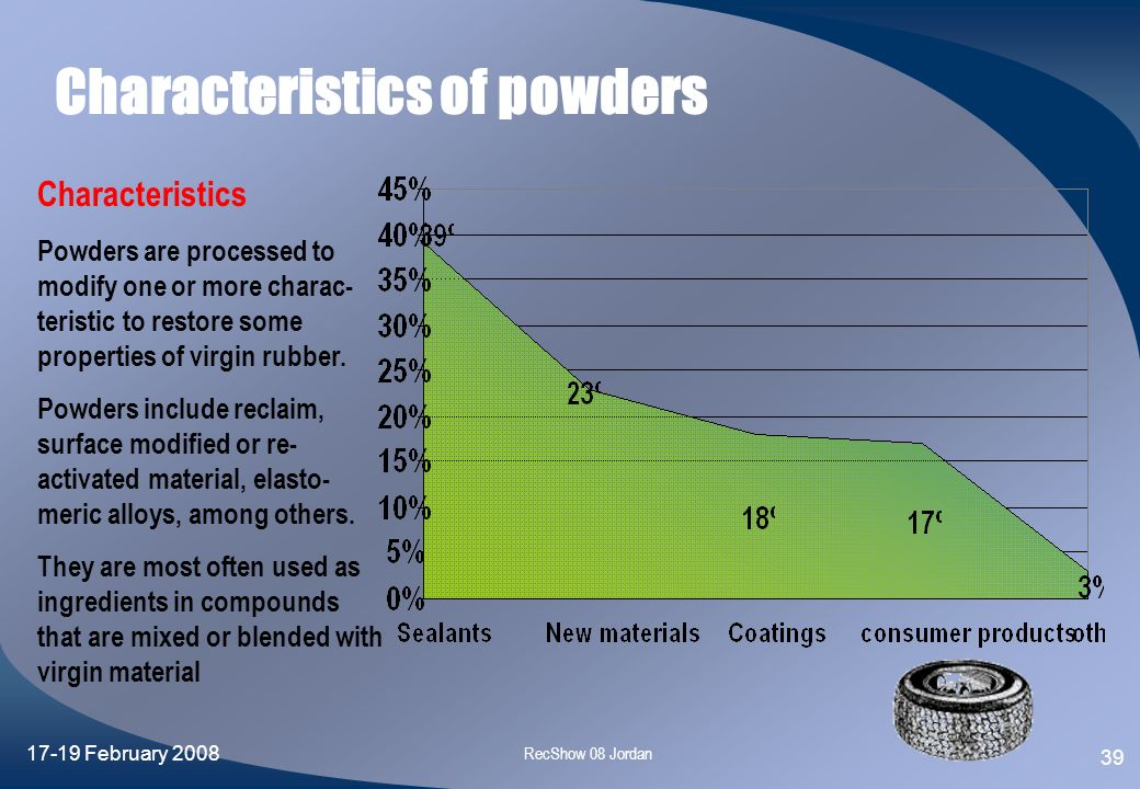 17-19 February 2008 RecShow 08 Jordan 38 Powders and fine powders Fine granulate is the result of ambient or cryogenic process- ing to obtain finely d