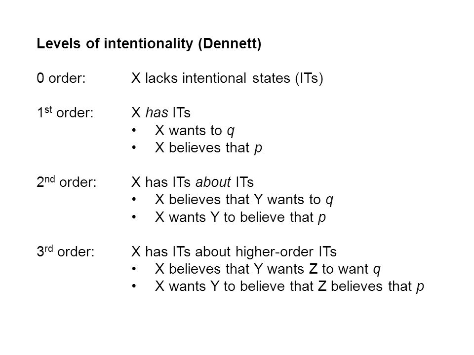 Levels of intentionality (Dennett) 0 order: X lacks intentional states (ITs) 1 st order:X has ITs X wants to q X believes that p 2 nd order: X has ITs about ITs X believes that Y wants to q X wants Y to believe that p 3 rd order:X has ITs about higher-order ITs X believes that Y wants Z to want q X wants Y to believe that Z believes that p