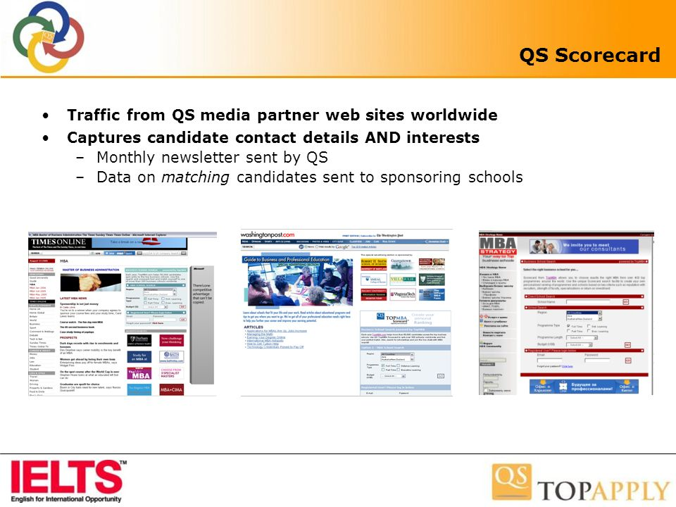 QS Scorecard Traffic from QS media partner web sites worldwide Captures candidate contact details AND interests –Monthly newsletter sent by QS –Data on matching candidates sent to sponsoring schools