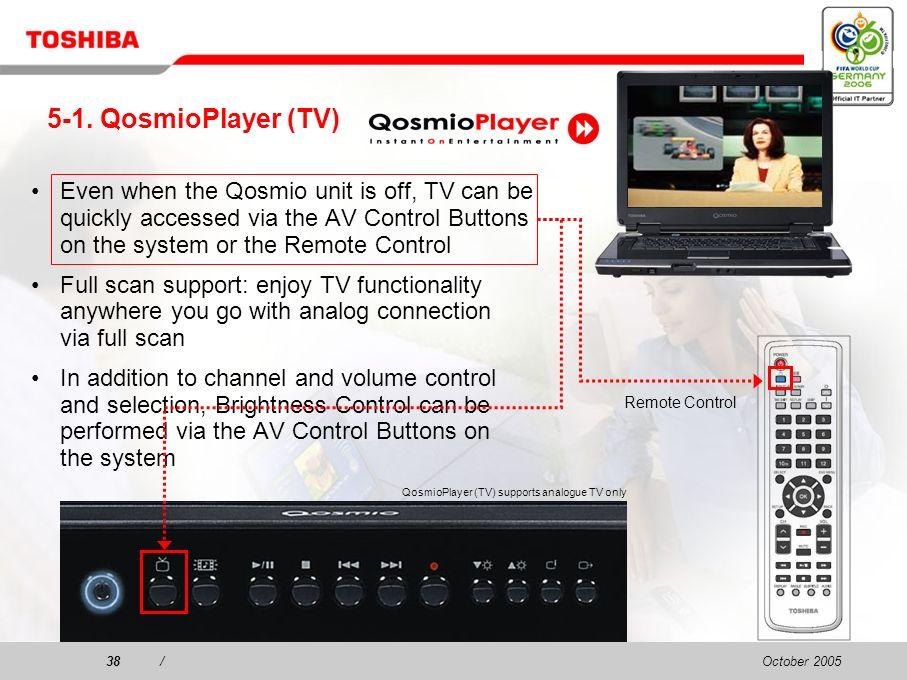 October 200537/ 5. User Interface 5-1. QosmioPlayer 5-2.