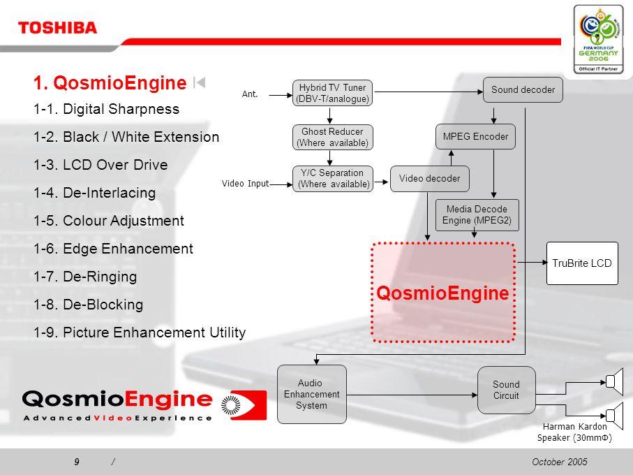 October 20058/8/ Key features on Qosmio F20 1. QosmioEngine 1-1.
