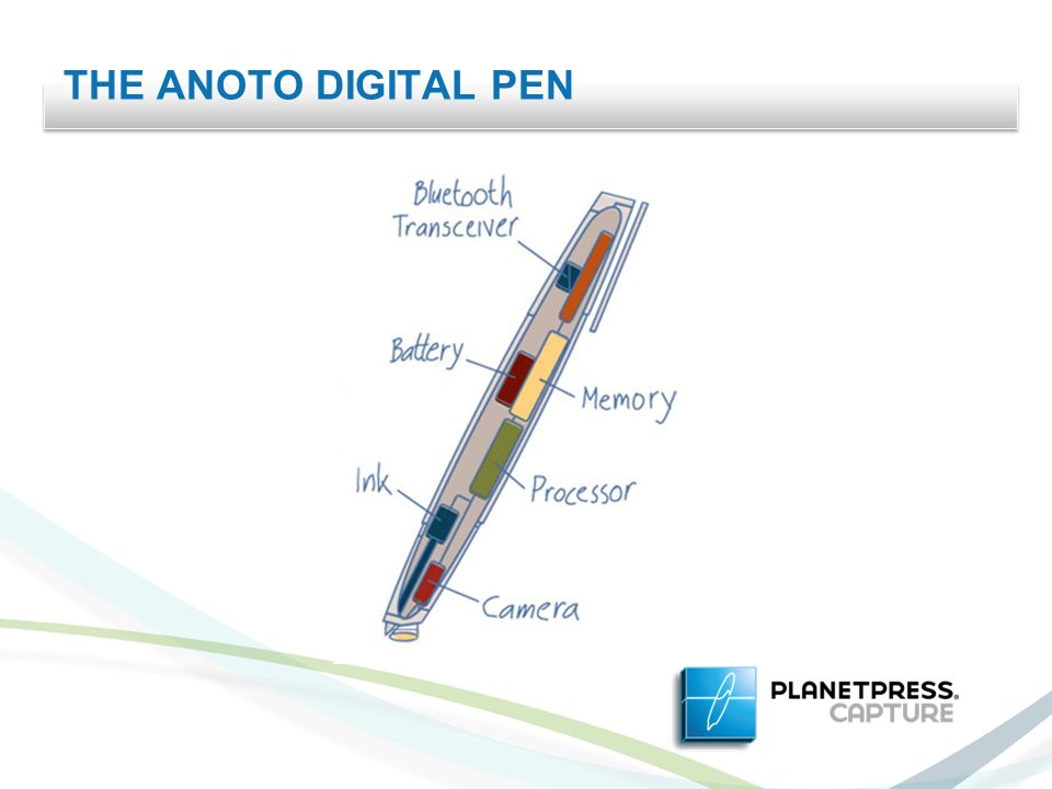 THE ANOTO DIGITAL PEN