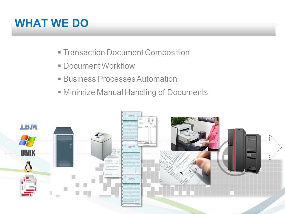 WHAT WE DO Transaction Document Composition Document Workflow Business Processes Automation Minimize Manual Handling of Documents