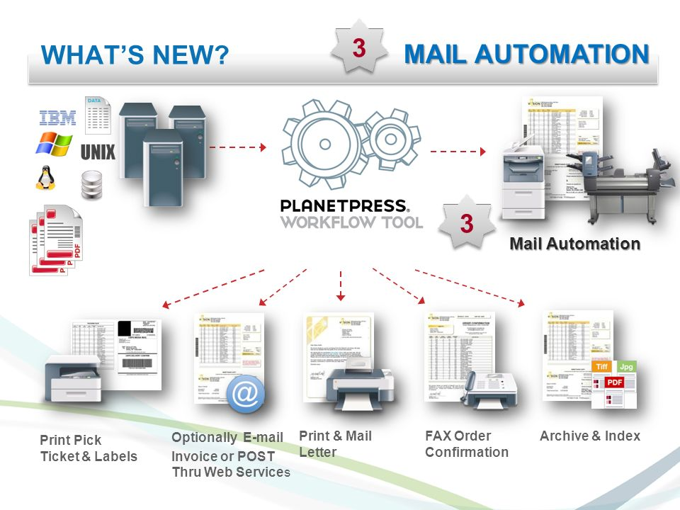 ADDED WORKFLOW Accounting Doc Mgt Email to customer for resolution