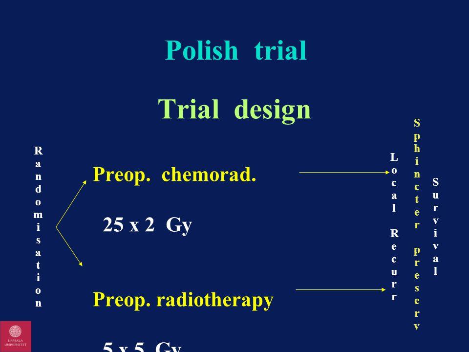 Polish trial Trial design Preop. chemorad. 25 x 2 Gy Preop. radiotherapy 5 x 5 Gy RandomisationRandomisation LocalRecurrLocalRecurr SurvivalSurvival S