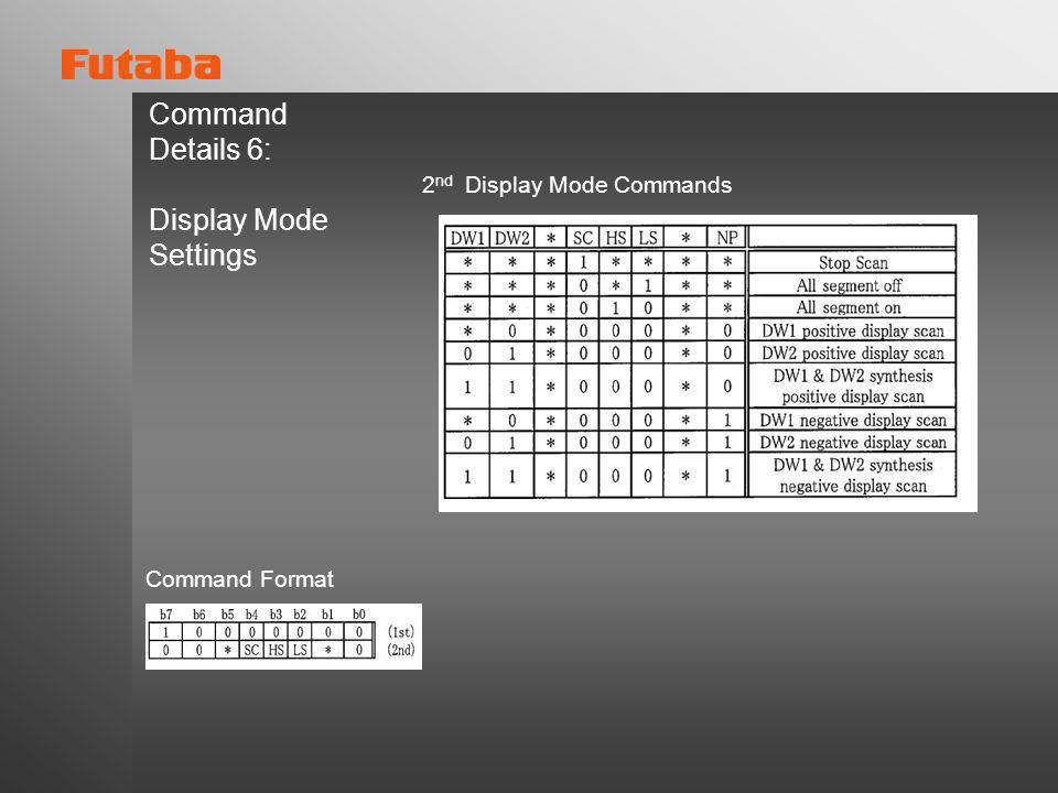 Command Details 6: Display Mode Settings Command Format 2 nd Display Mode Commands