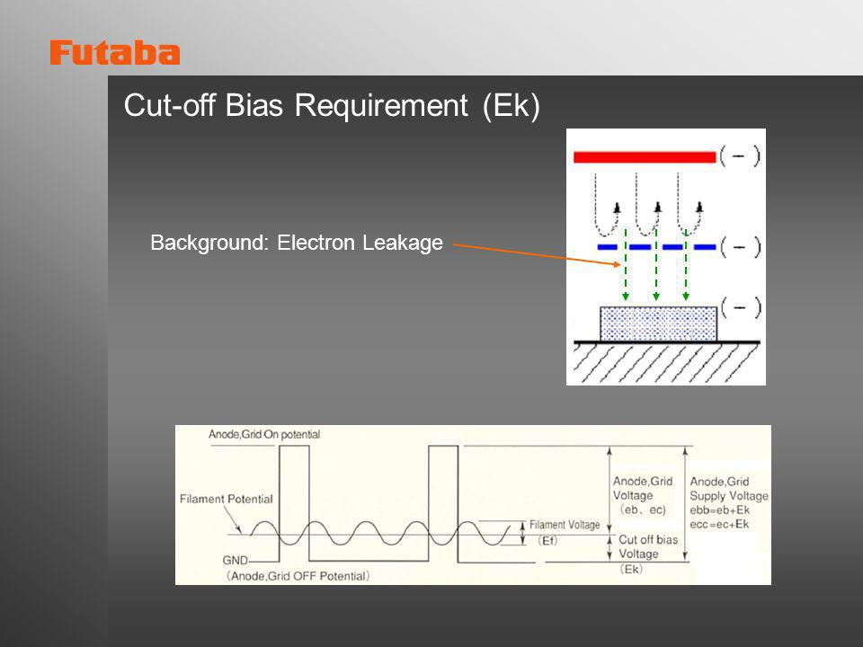 Cut-off Bias Requirement (Ek) Background: Electron Leakage