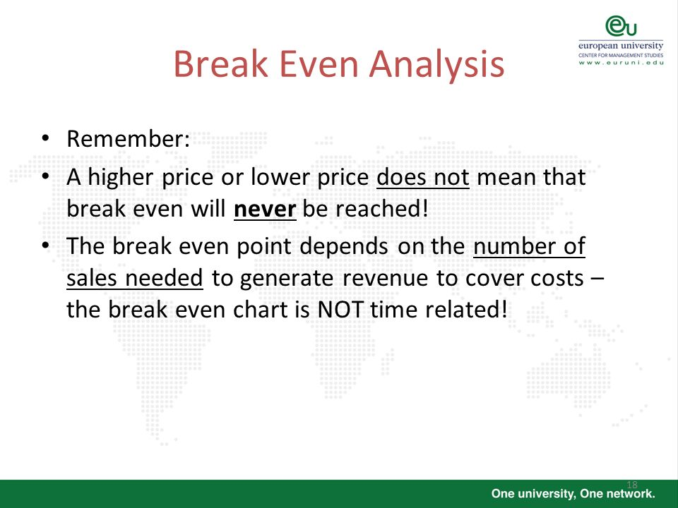 18 Break Even Analysis Remember: A higher price or lower price does not mean that break even will never be reached! The break even point depends on th