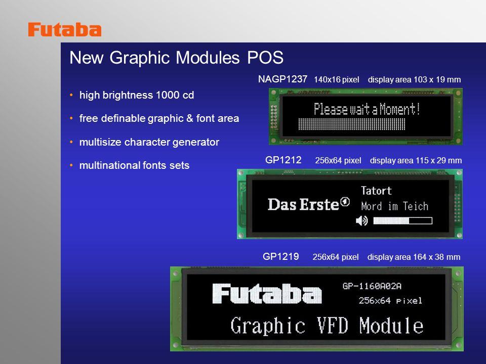 New Graphic Modules POS NAGP1237 140x16 pixel display area 103 x 19 mm GP1212 256x64 pixel display area 115 x 29 mm GP1219 256x64 pixel display area 1