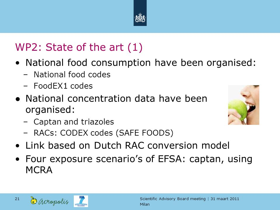 Scientific Advisory Board meeting | 31 maart 2011 Milan 21 WP2: State of the art (1) National food consumption have been organised: –National food codes –FoodEX1 codes National concentration data have been organised: –Captan and triazoles –RACs: CODEX codes (SAFE FOODS) Link based on Dutch RAC conversion model Four exposure scenarios of EFSA: captan, using MCRA