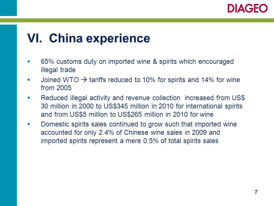 VI. China experience 65% customs duty on imported wine & spirits which encouraged illegal trade Joined WTO tariffs reduced to 10% for spirits and 14%