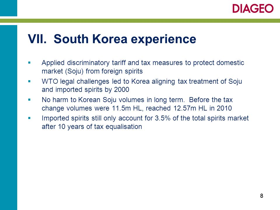 VII. South Korea experience Applied discriminatory tariff and tax measures to protect domestic market (Soju) from foreign spirits WTO legal challenges