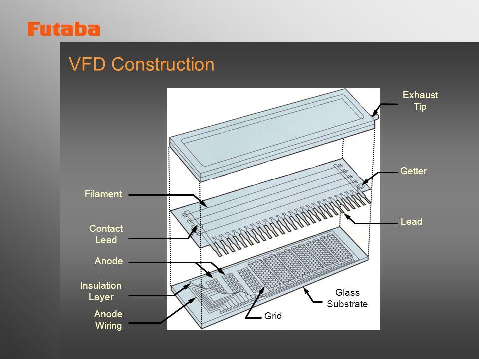 VFD Production Process & QA