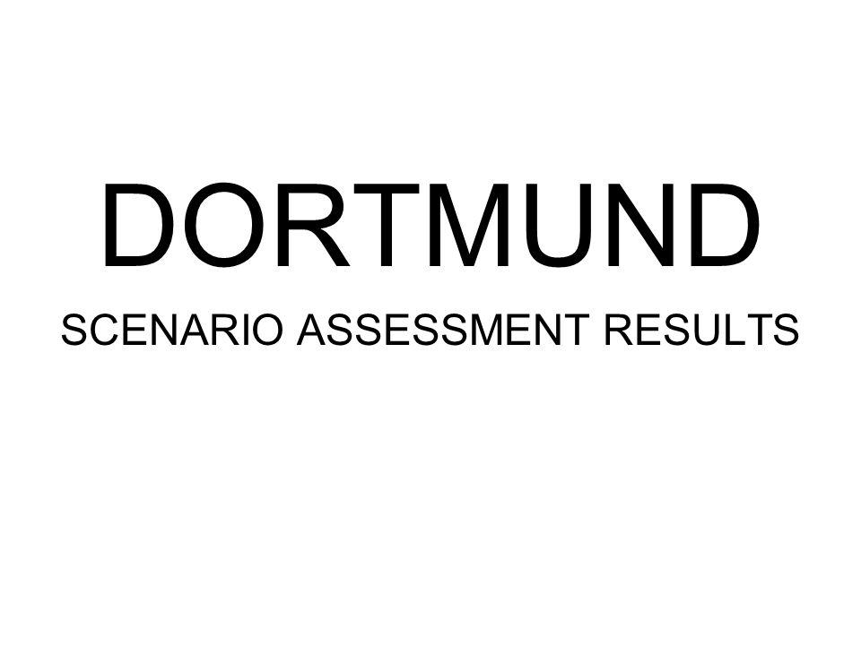 DORTMUND SCENARIO ASSESSMENT RESULTS