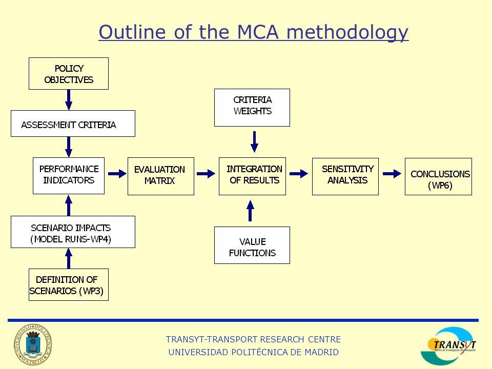 TRANSYT-TRANSPORT RESEARCH CENTRE UNIVERSIDAD POLITÉCNICA DE MADRID Outline of the MCA methodology