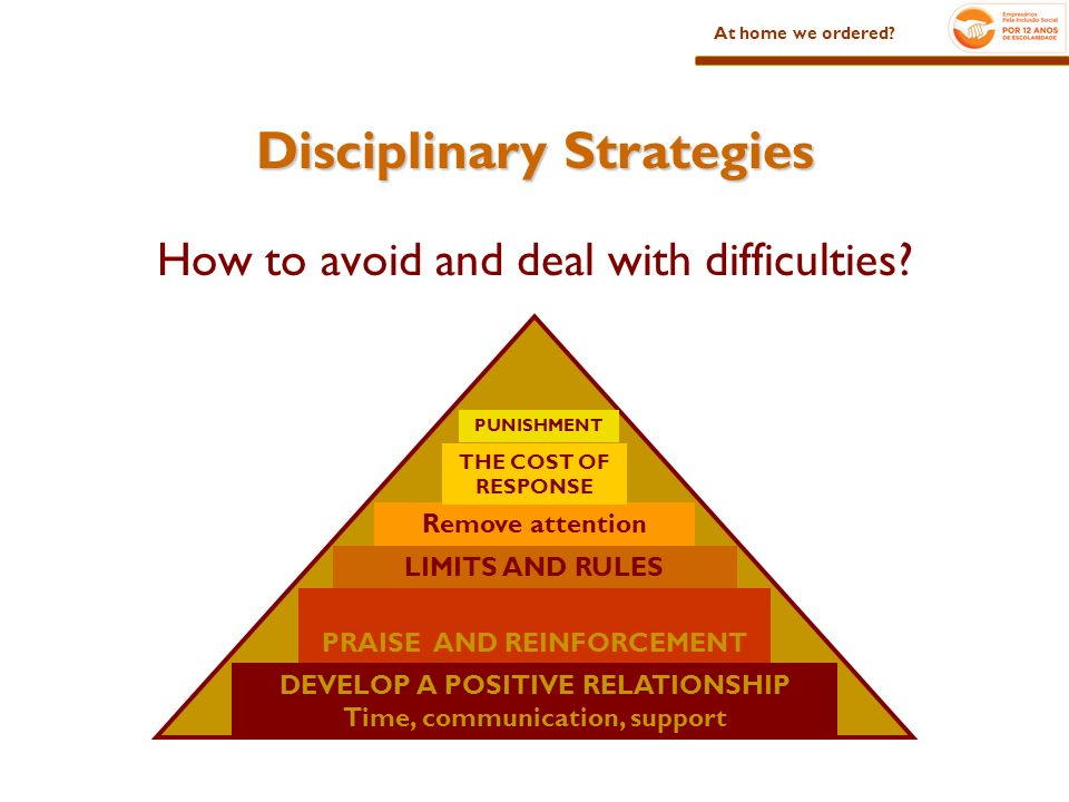Disciplinary Strategies How to avoid and deal with difficulties.