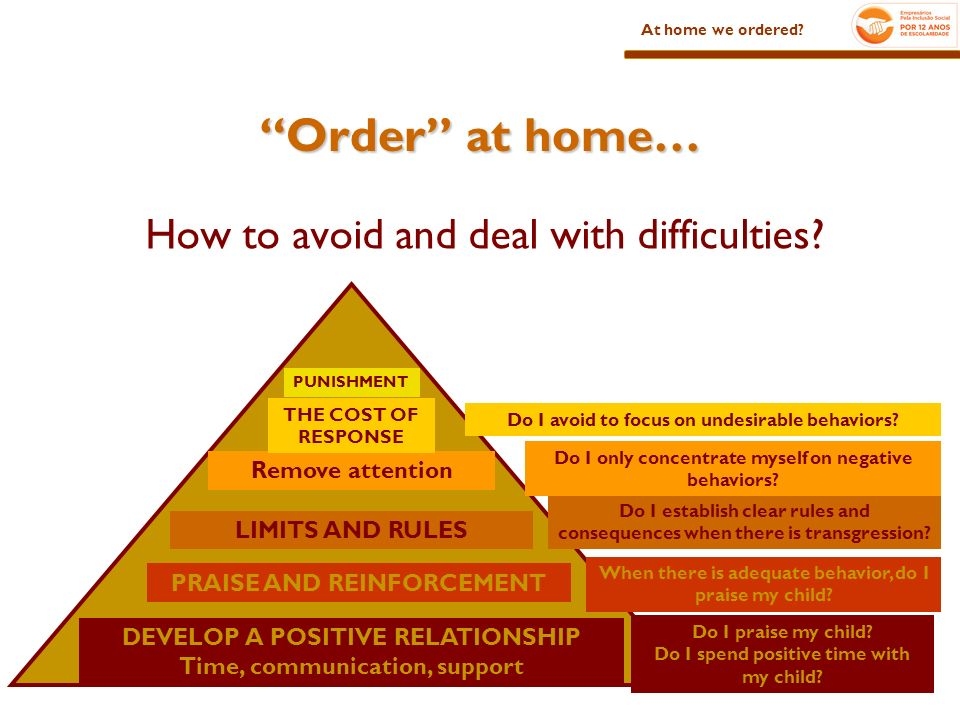 Order at home… How to avoid and deal with difficulties? DEVELOP A POSITIVE RELATIONSHIP Time, communication, support PRAISE AND REINFORCEMENT LIMITS A