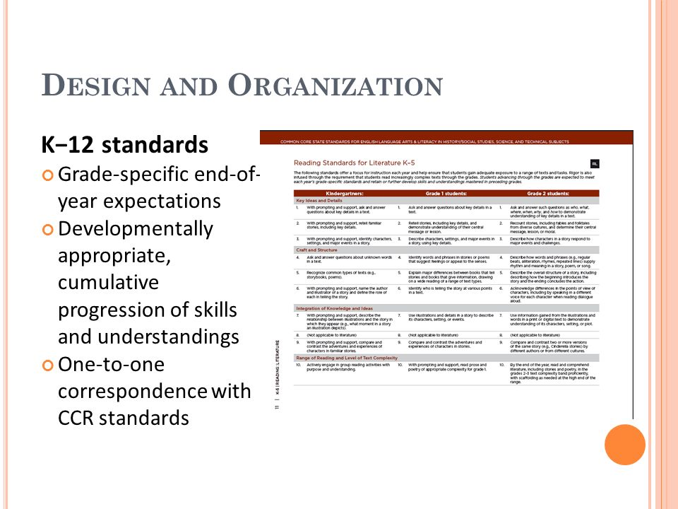 D ESIGN AND O RGANIZATION K12 standards Grade-specific end-of- year expectations Developmentally appropriate, cumulative progression of skills and understandings One-to-one correspondence with CCR standards