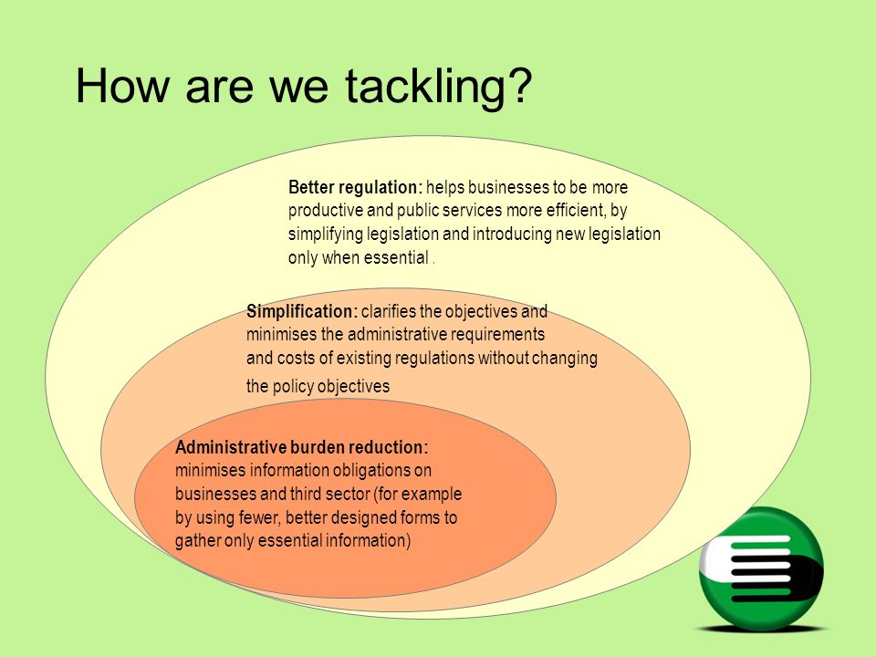How are we tackling? Better regulation: helps businesses to be more productive and public services more efficient, by simplifying legislation and intr
