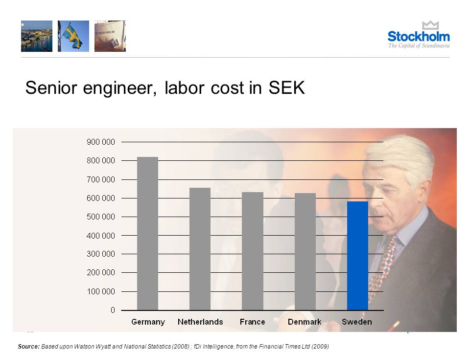 Senior engineer, labor cost in SEK Source: Based upon Watson Wyatt and National Statistics (2008) ; fDi Intelligence, from the Financial Times Ltd (2009)