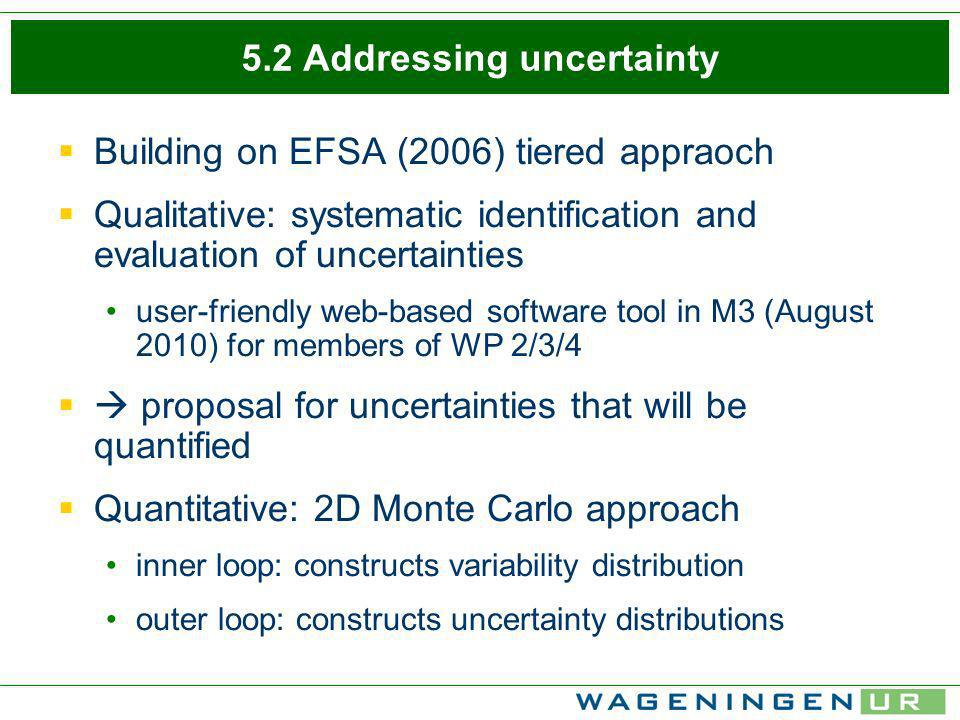 5.2 Addressing uncertainty Building on EFSA (2006) tiered appraoch Qualitative: systematic identification and evaluation of uncertainties user-friendl