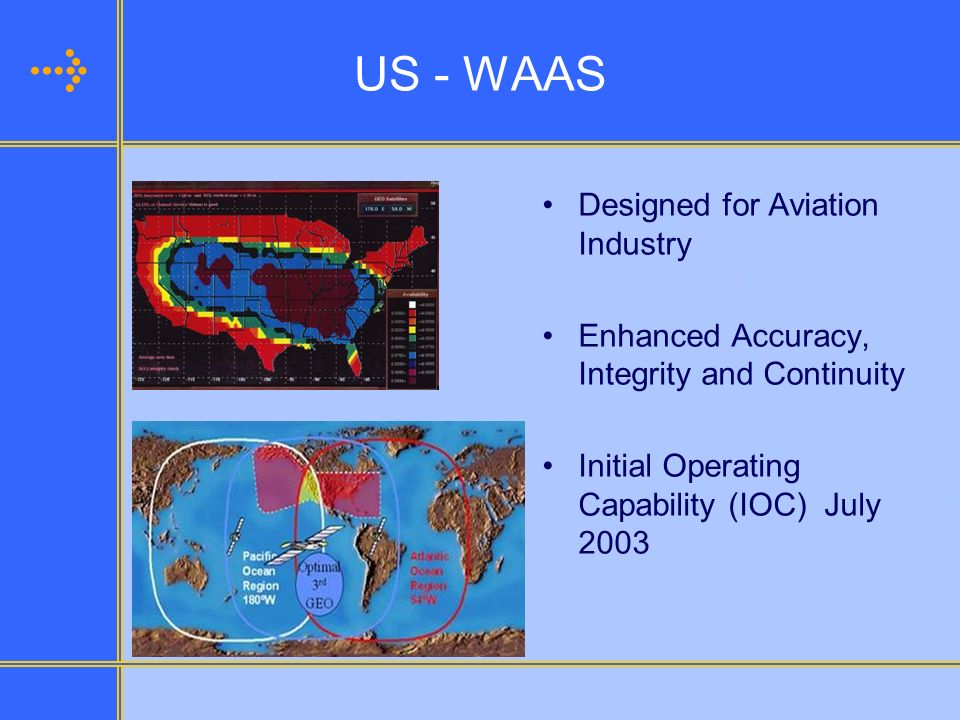US - WAAS Designed for Aviation Industry Enhanced Accuracy, Integrity and Continuity Initial Operating Capability (IOC) July 2003