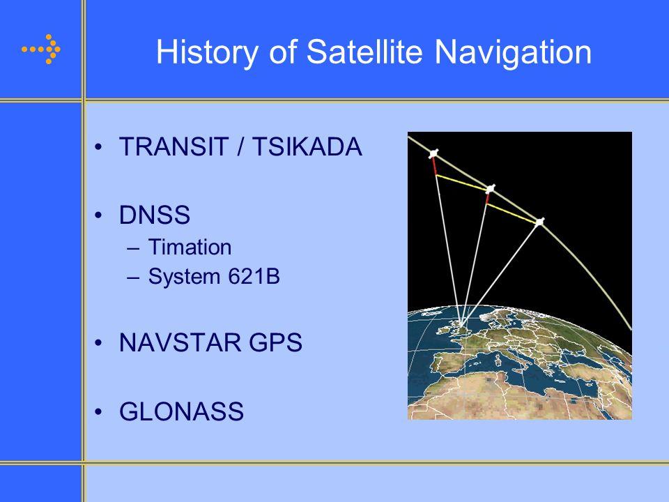 History of Satellite Navigation TRANSIT / TSIKADA DNSS –Timation –System 621B NAVSTAR GPS GLONASS